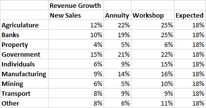 how to graph using excel