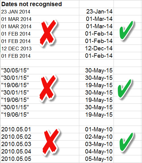 04 convert text dates to actual dates