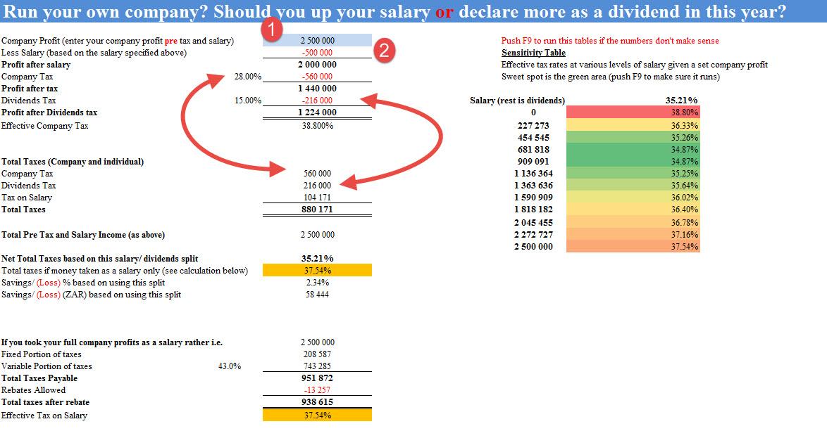 Company Car Tax Formula
