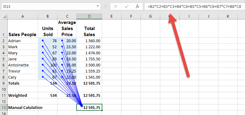 Weighted Average Versus Average In Excel Auditexcel Co Za