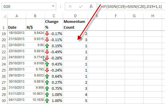Excel-Momentum-formula