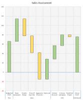 Waterfall-chart-template-small
