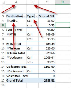 pivot table row labels in separate columns 3