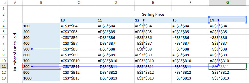Excel-$-sign-tips-and-tricks
