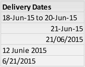 correct-dates-1