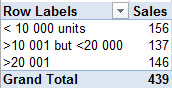 Changing number labels in Pivot Tables