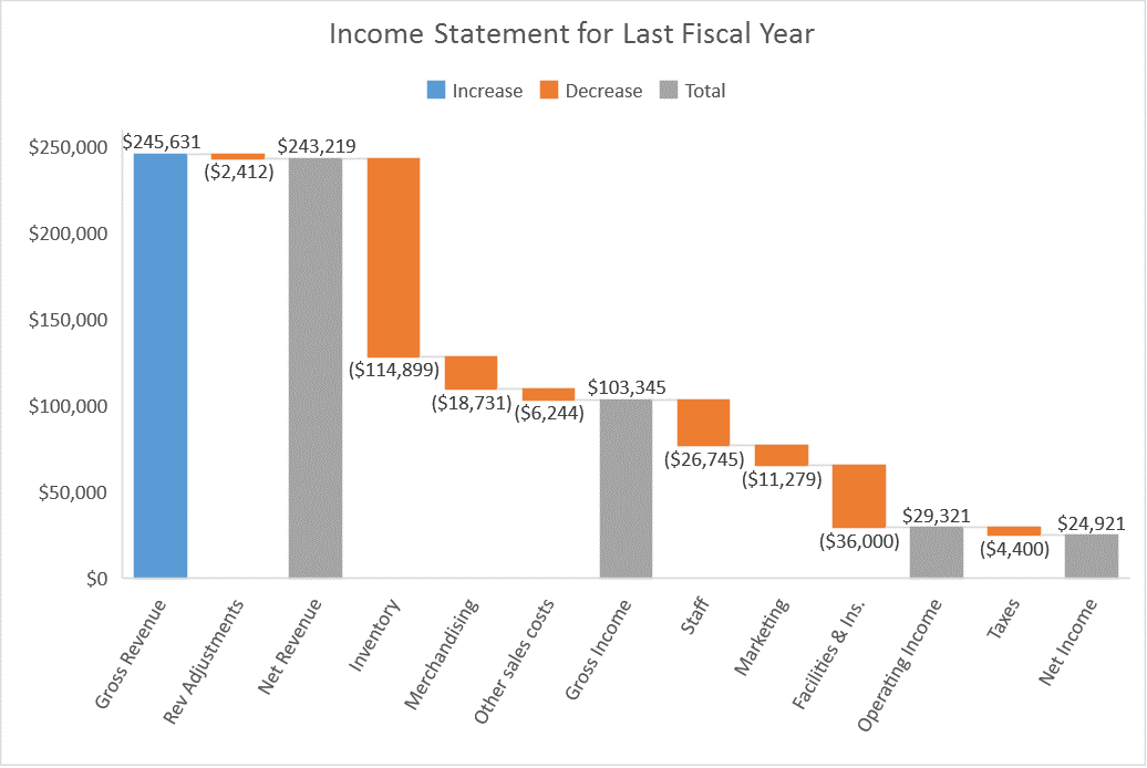 waterfall chart excel 2016