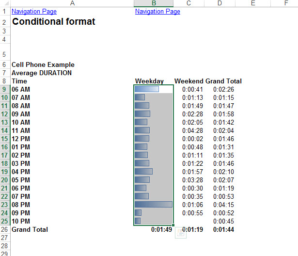 Conditional Formatting without numbers