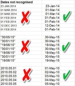 convert-dates
