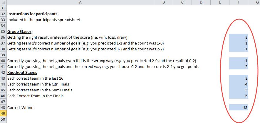 Euro-2016-spreadsheet-sweepstakes-2- point-setup
