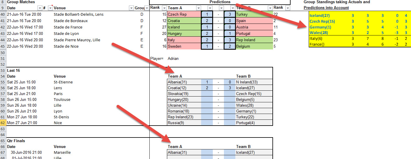 2016 Excel Worksheet : Euro spreadsheet sweepstakes player predictions