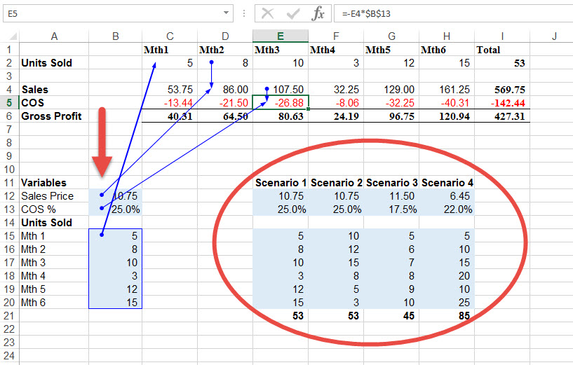 how to create scenarios in excel
