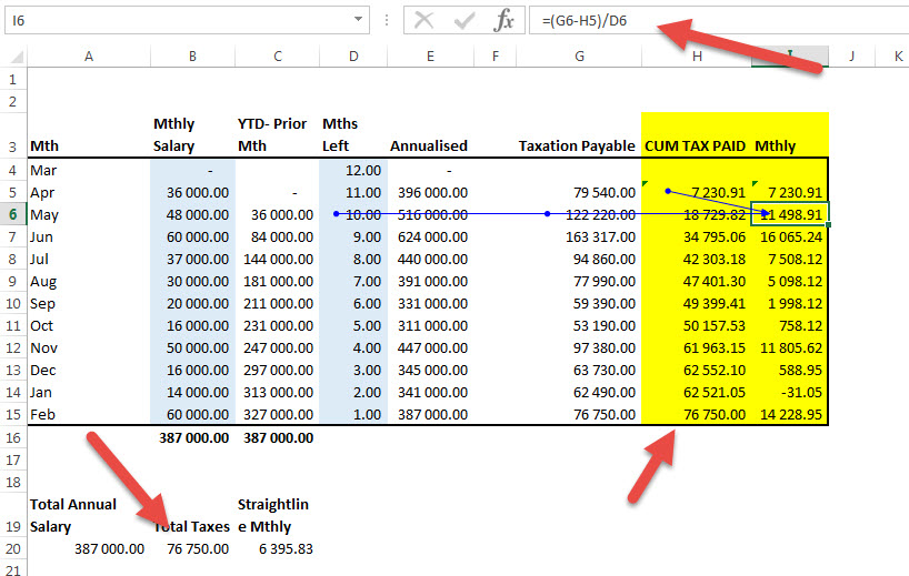 Calculate PAYE for sales people in Excel