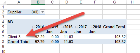 Pivot Table Dropdown Field List Missing