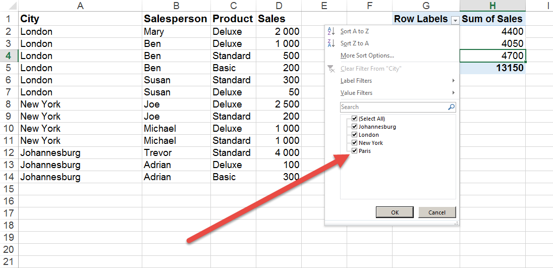 Pivot Table showing deleted data