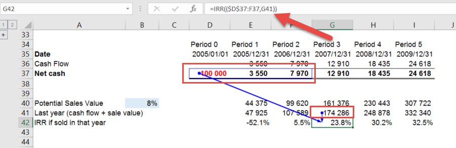 Calculating IRR with non-adjacent cells in Excel