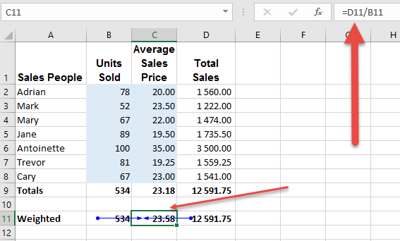 weighted average versus average in excel