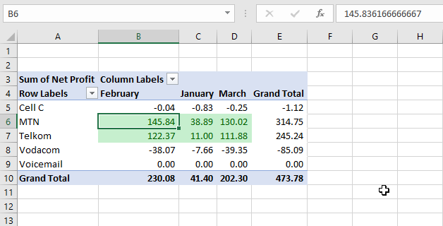 conditional format a pivot table