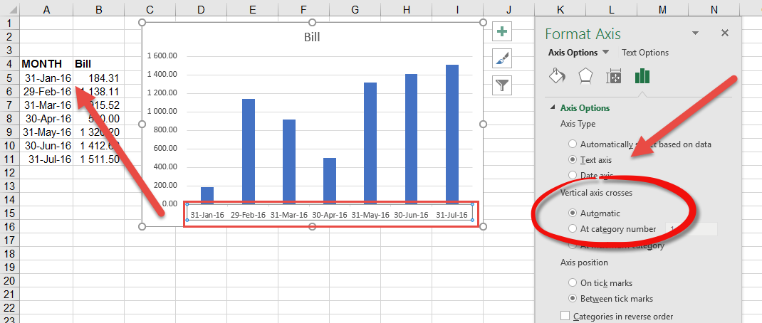 Date axis in excel chart is wrong auditexcel note that you immediately lose the scaling options and the date scale puts in exactly what is in the data onto the horizontal axis ccuart Image collections