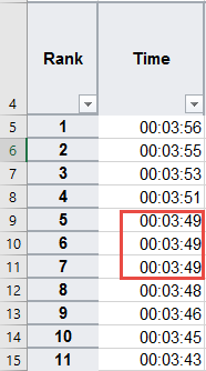 Excel format for hundredth of seconds