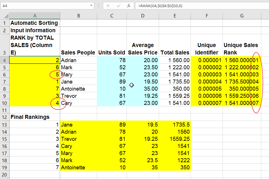 Excel formula to Rank list with duplicates
