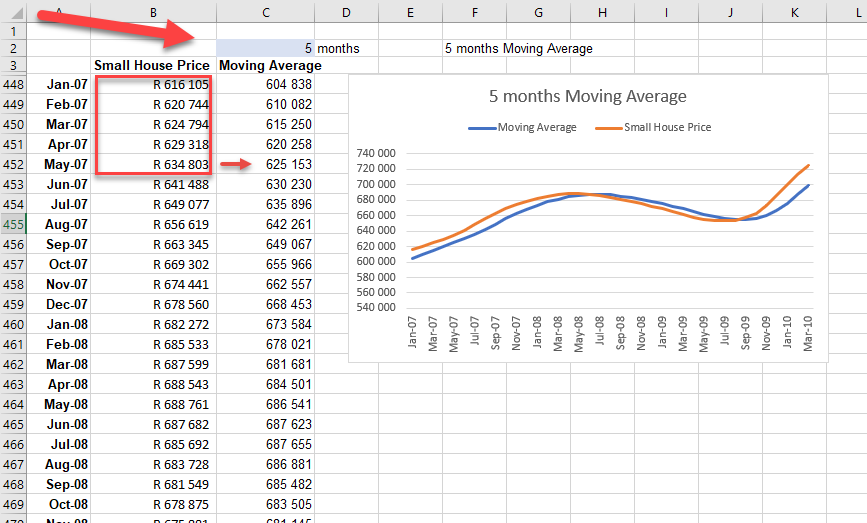 Variable moving average formula in Excel