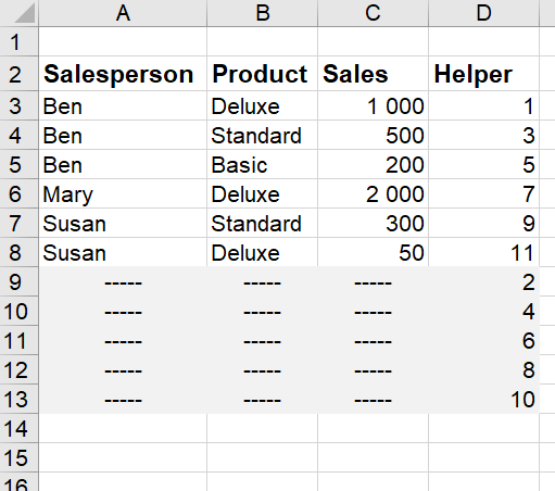 insert a row between each row in Excel