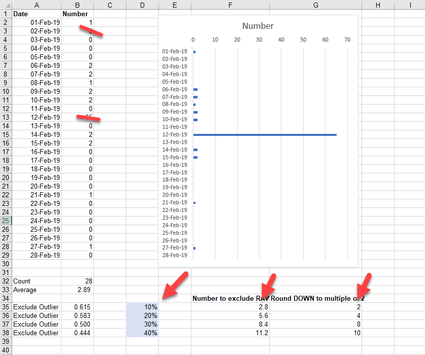 average excluding outliers in ms excel