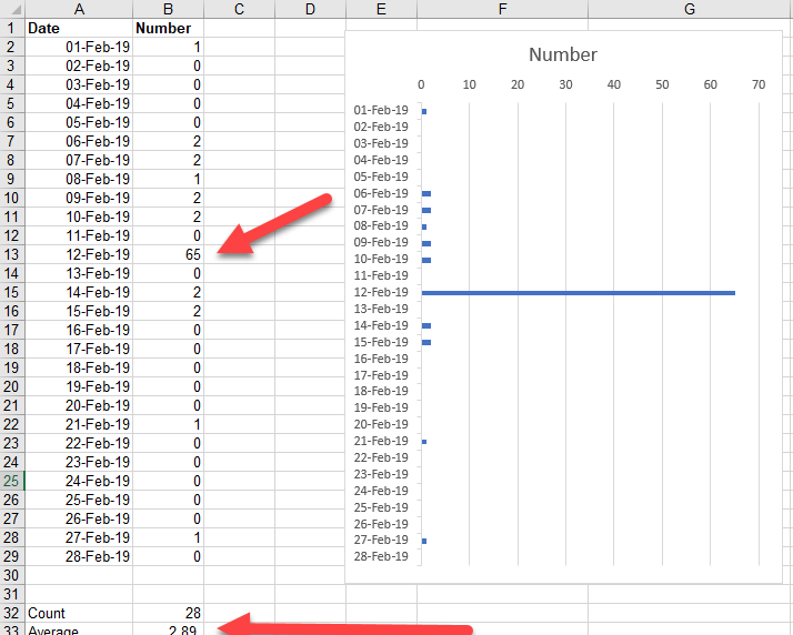 averaging excluding outliers in MS excel