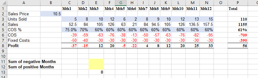 sum all the negative numbers in excel
