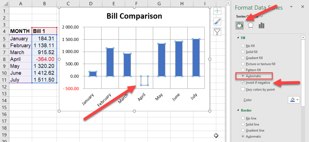 invert if negative colour in excel