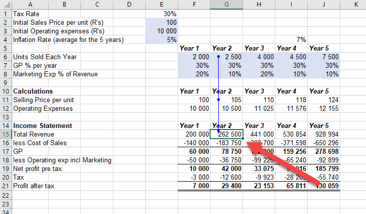 following where an Excel cell goes to or comes from