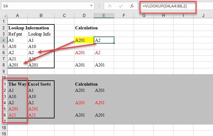 Finding the VLOOKUP, HLOOKUP and LOOKUP errors