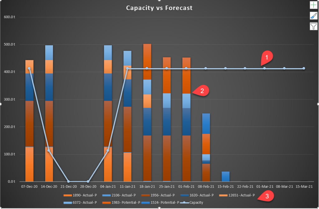 Capacity Planning Tool in Excel
