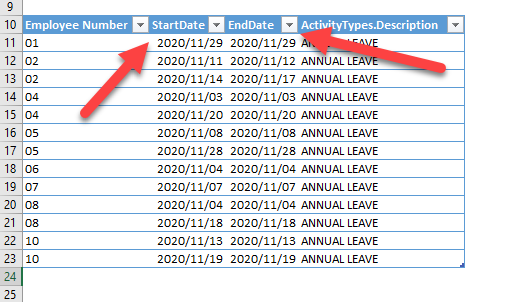 Timesheet Roster To Payroll